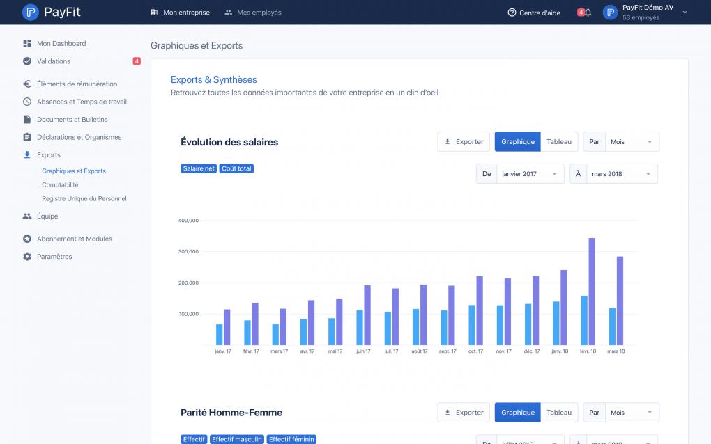 Interface du logiciel de paie PME PayFit.